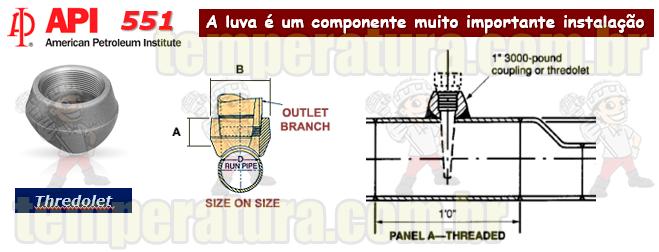 Luva para instalação termopares, termoresistencias e bimetálicos