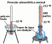 Escala Celsius História e Fórmula