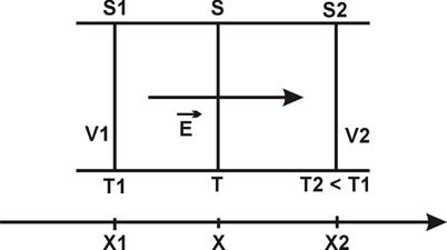 Este fluxo de calor dá‑se em parte por condução térmica, e, em parte, devido ao movimento de elétrons livres. Assunto Sensor Temperatura Termômetro Acústico
