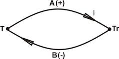 Esquema elétrico de um Termopar e o efeito termoelétrico Seebeck
