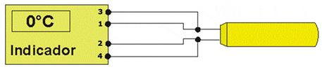 Ligação Pt100 à 4 fios