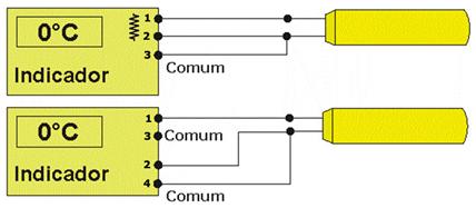 Ligação Pt100 à 3 fios